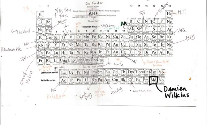 Periodic Table of Unity Staff, 1st April 2002