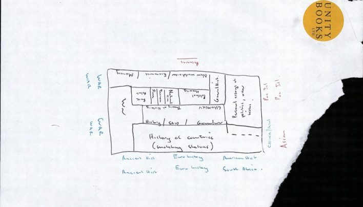 History Table Shelving Map, 2000