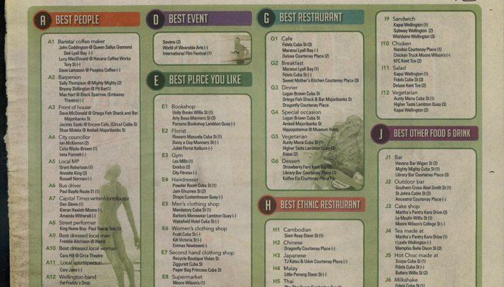 Best Of Wellington, Capital Times 2012
