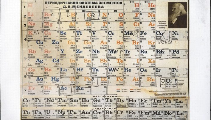 Annual Leave Soviet Periodic Table, Summer 2015-2016